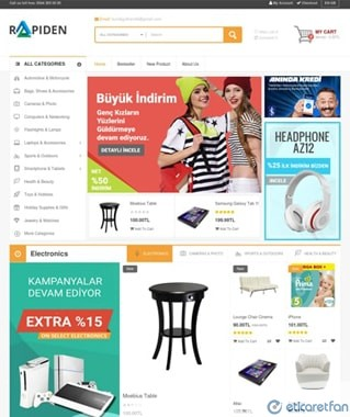 pagespeed e-ticaret
